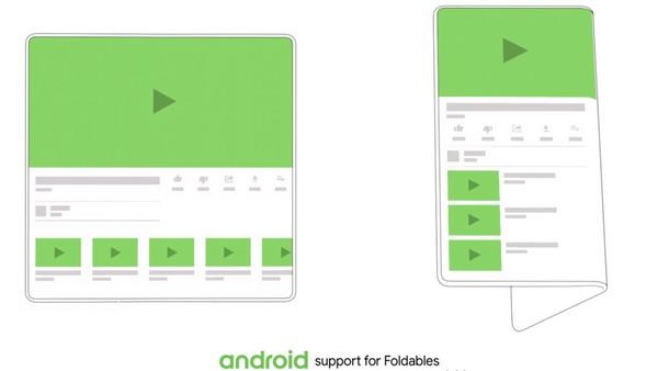 Android smartphone flessibili