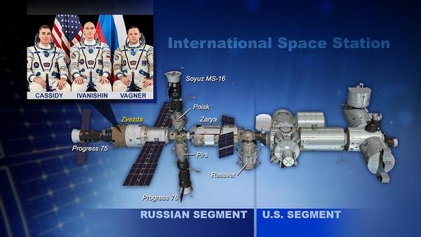 ISS perdita d'aria