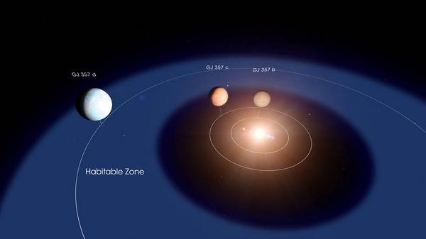 NASA TESS planets
