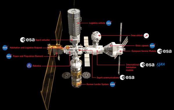 Thales Alenia Space Lunar Gateway