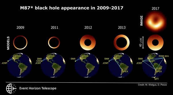 buco nero m87 scoperte