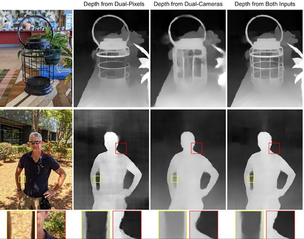 google pixel 4 modalità ritratto