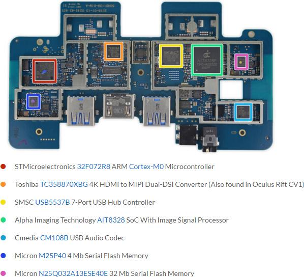 HTC Vive, scheda logica