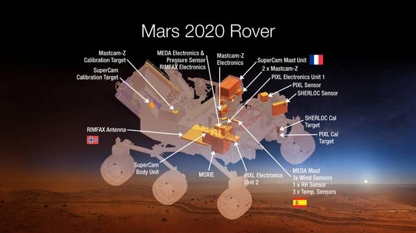 Mars 2020 NASA