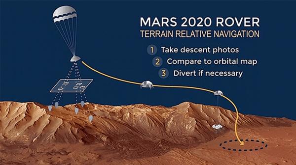 Santa Marinella sul Rover della Nasa in viaggio verso Marte