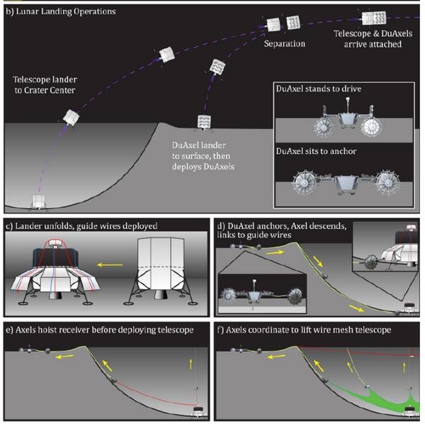 luna telescopio
