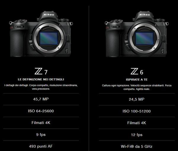 Nikon Z 7 firmware