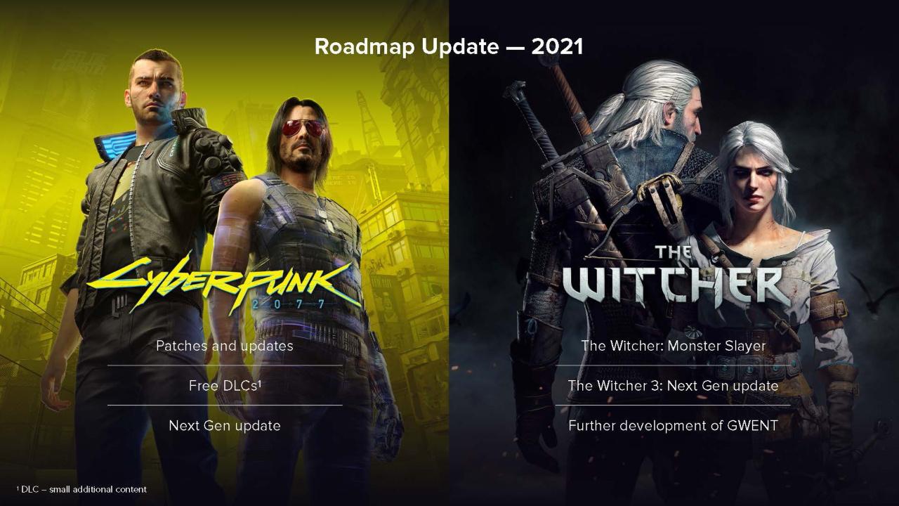 cd projekt red roadmap 2021 cyberpunk the witcher