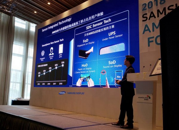 Samsung fotocamera in-display