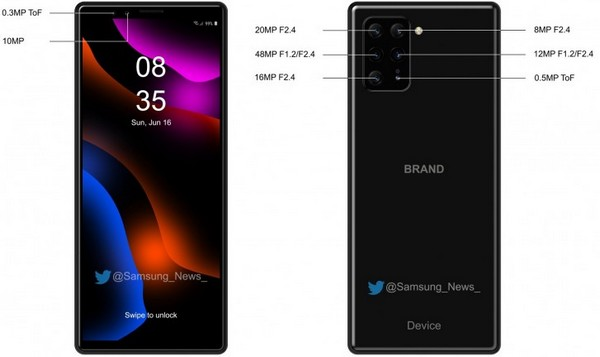 Sony smartphone fotocamere
