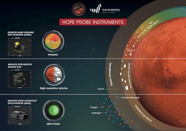 Sonda di Marte