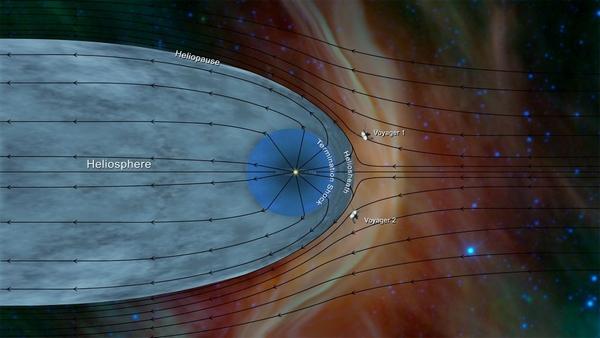 NASA Voyager 2