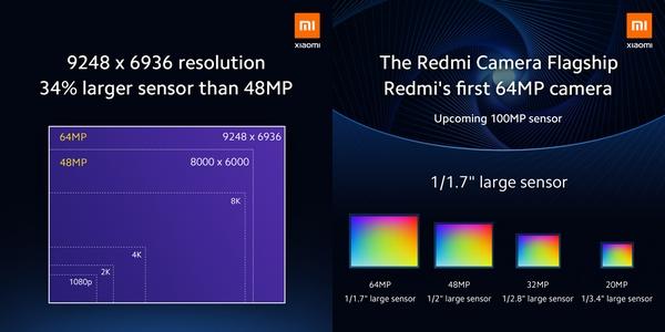Xiaomi Samsung 64 MP
